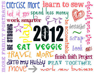 My 2012 Travel Resolutions….Part One