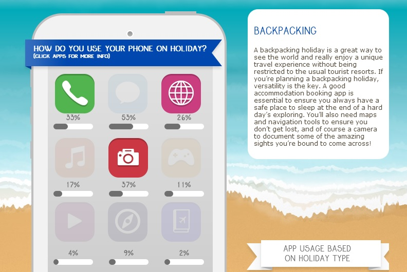 Review: Holiday Phone Guide