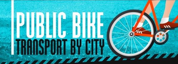 Budget Travel: Urban Bike Scheme